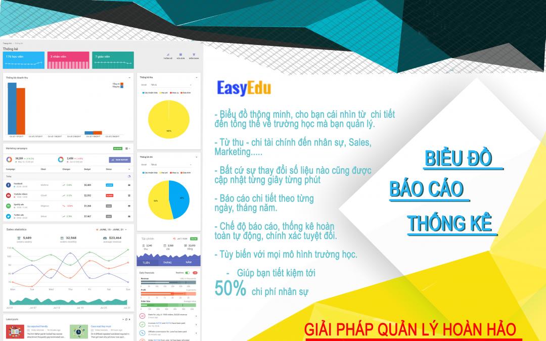 Phần mềm quản lý trung tâm ngoại ngữ Easyedu- đơn giản là tốt nhất