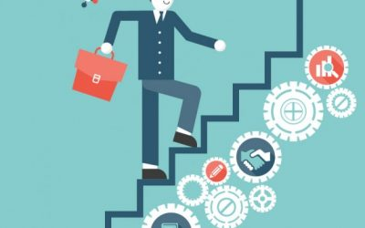 10 Lý do để sử dụng web quản lý kinh doanh EasyEdu.vn