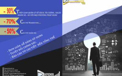 Version3 phần mềm quản lý trung tâm Ngoại ngữ