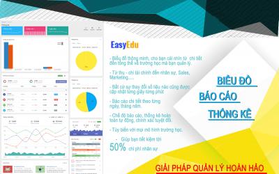 Phần mềm quản lý trung tâm ngoại ngữ chìa khóa thành công cho bạn