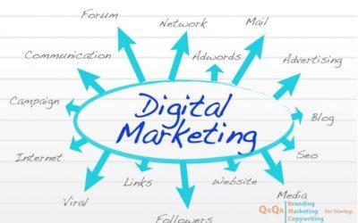 Phần mềm quản lý 10 thuật ngữ dân marketting cần hiểu rõ