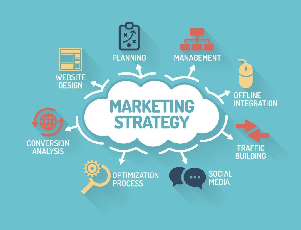 chiến lược marketing cho trung tâm ngoại ngữ