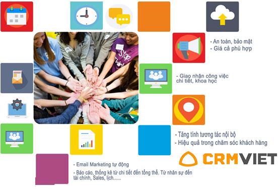 Phần mềm quản lý Trung tâm Tiếng anh CrmViet