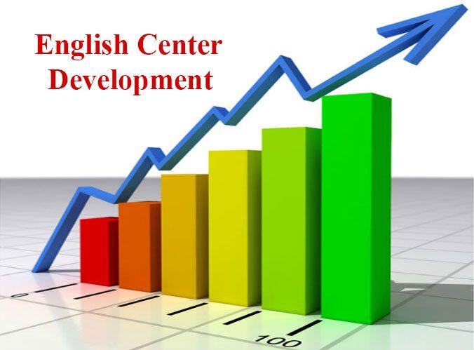 Kế hoạch thành lập và phát triển trung tâm ngoại ngữ thành công