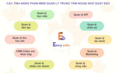 Hệ thống phần mềm quản lý trung tâm Easy Edu