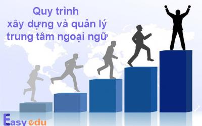 Quy trình quản lý và khởi nghiệp trung tâm ngoại ngữ thành công