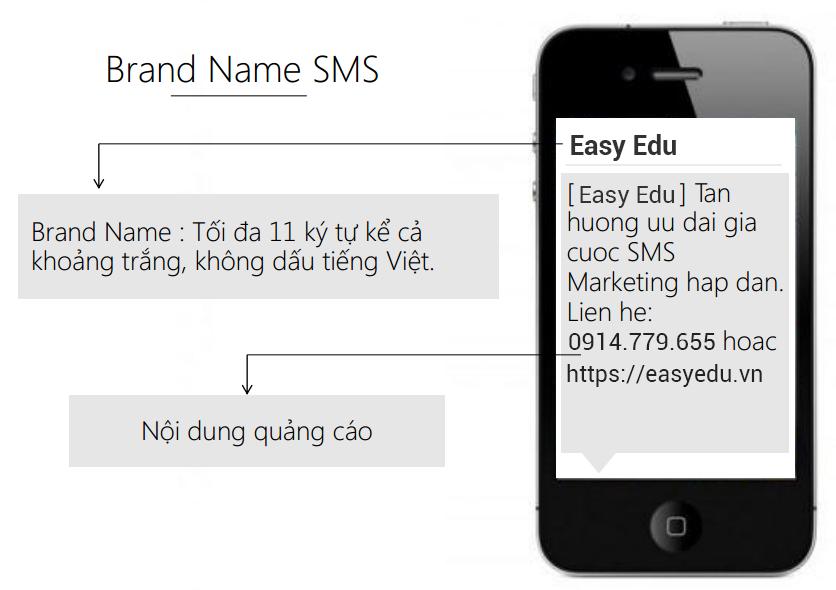 SMS Brandname là gì?