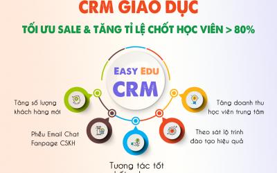 Quy trình CRM tổng quan của trung tâm ngoại ngữ – Tối ưu Sale Và Tăng Tỉ Lệ Chốt Học Viên Lên đến 90%