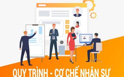 Xây dựng quy trình quản lý và cơ chế cho nhân sự trong các trung tâm Giáo dục – Đào tạo
