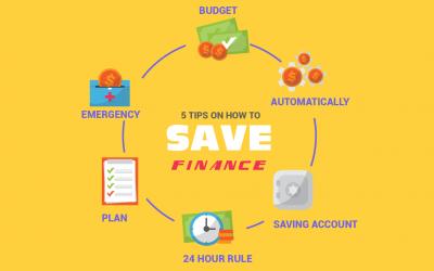 5 Tips nhỏ để nắm bắt được sức khỏe tài chính trong trung tâm Giáo dục – Đào tạo
